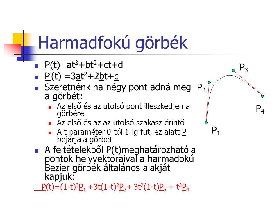 Harmadfokú görbék P(t)=at3+bt2+ct+d P'(t) =3at2+2bt+c