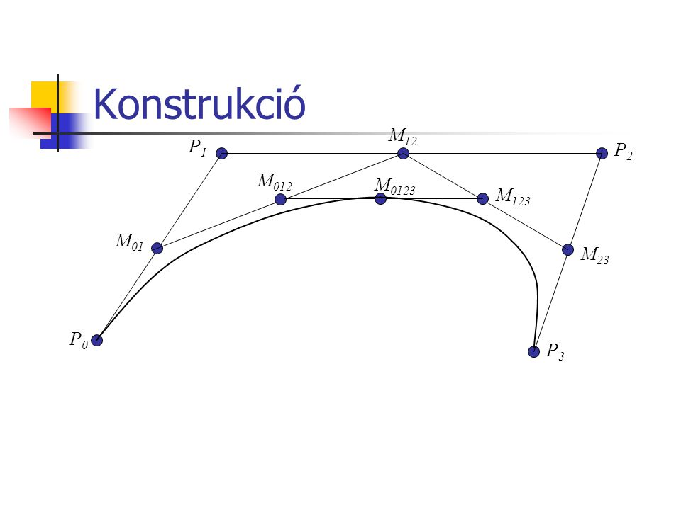 Konstrukció M12 P1 P2 M012 M0123 M123 M01 M23 P0 P3