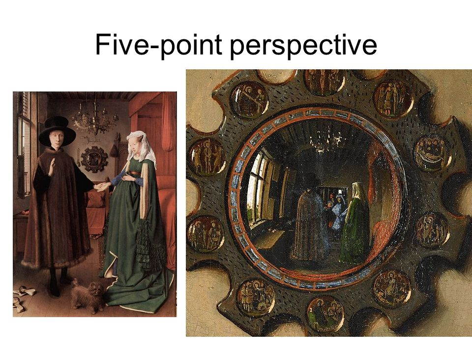 Five-point perspective