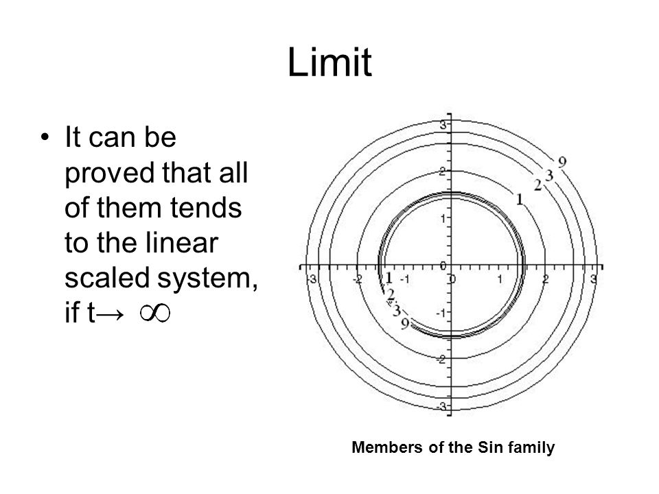 Limit It can be proved that all of them tends to the linear scaled system, if t→ Members of the Sin family.