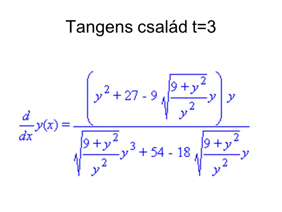 Tangens család t=3