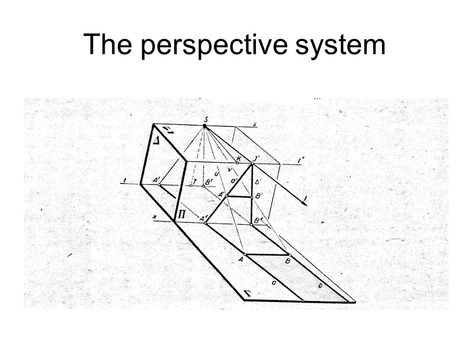 The perspective system