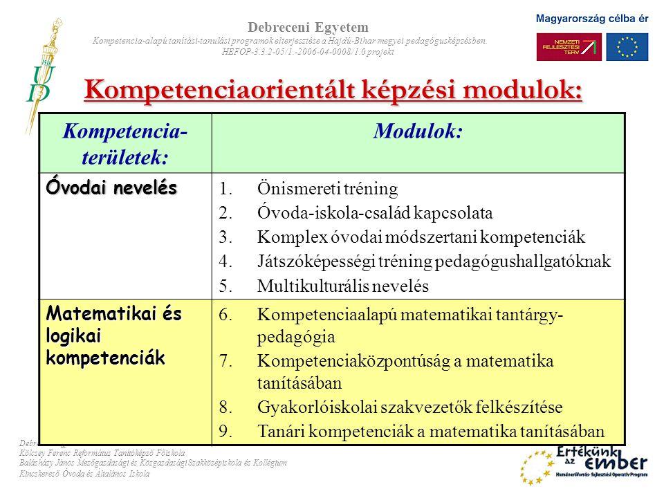 Kompetenciaorientált képzési modulok: