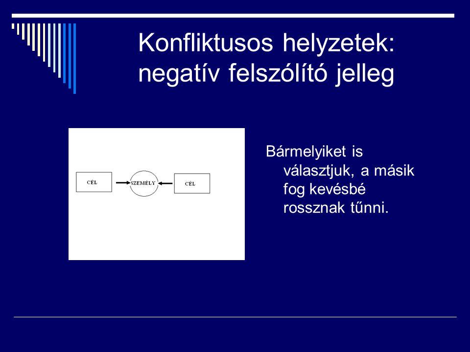 Konfliktusos helyzetek: negatív felszólító jelleg