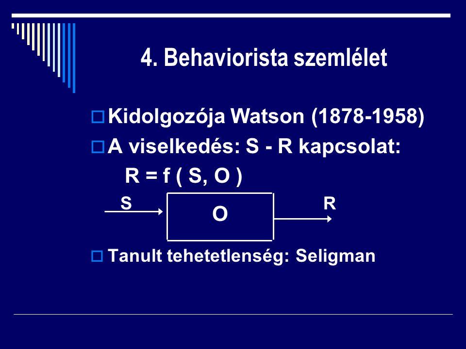 4. Behaviorista szemlélet