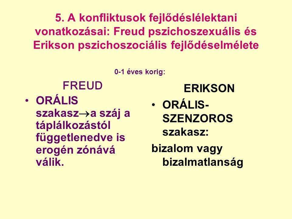 ORÁLIS-SZENZOROS szakasz: