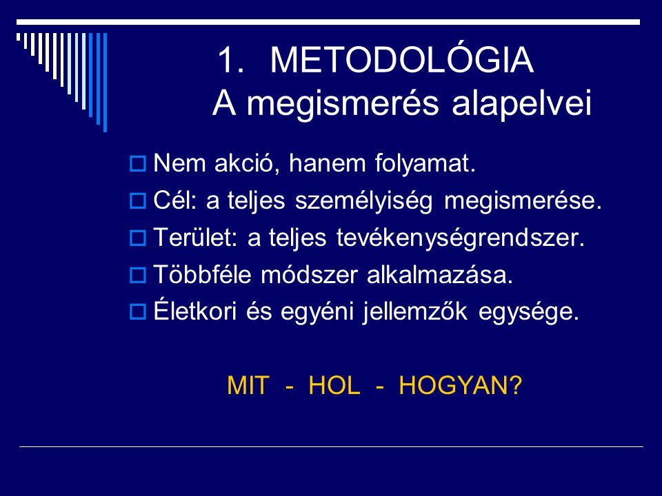 METODOLÓGIA A megismerés alapelvei