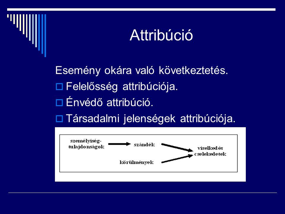 Attribúció Esemény okára való következtetés. Felelősség attribúciója.