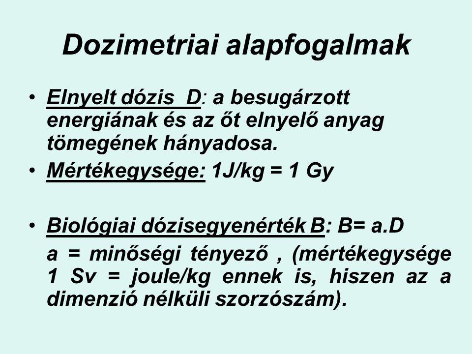 Dozimetriai alapfogalmak