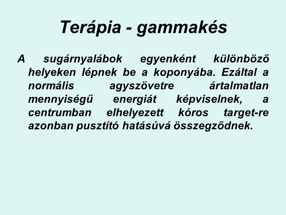 Terápia - gammakés