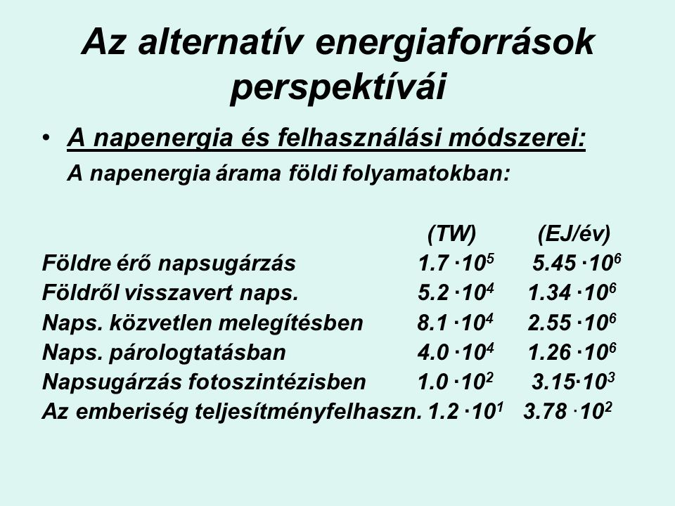 Az alternatív energiaforrások perspektívái
