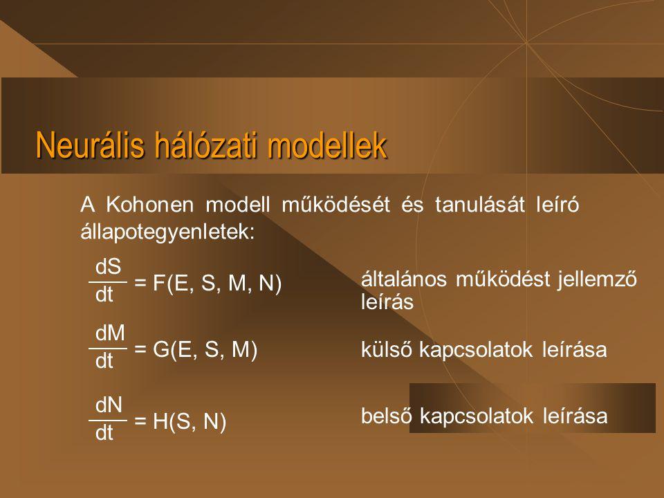 Neurális hálózati modellek