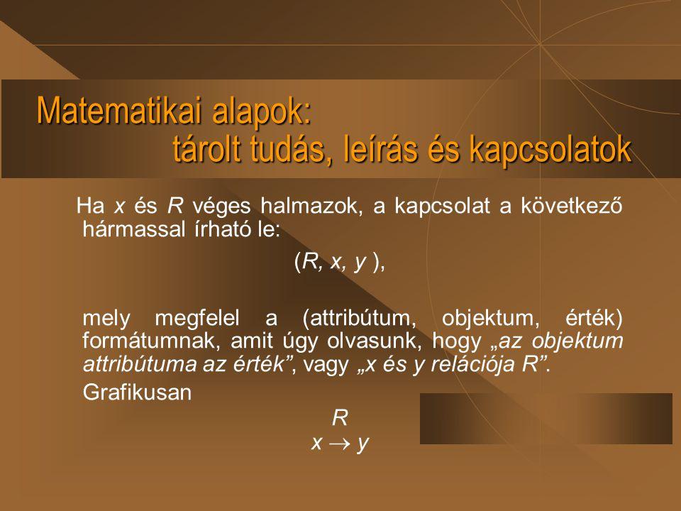 Matematikai alapok: tárolt tudás, leírás és kapcsolatok