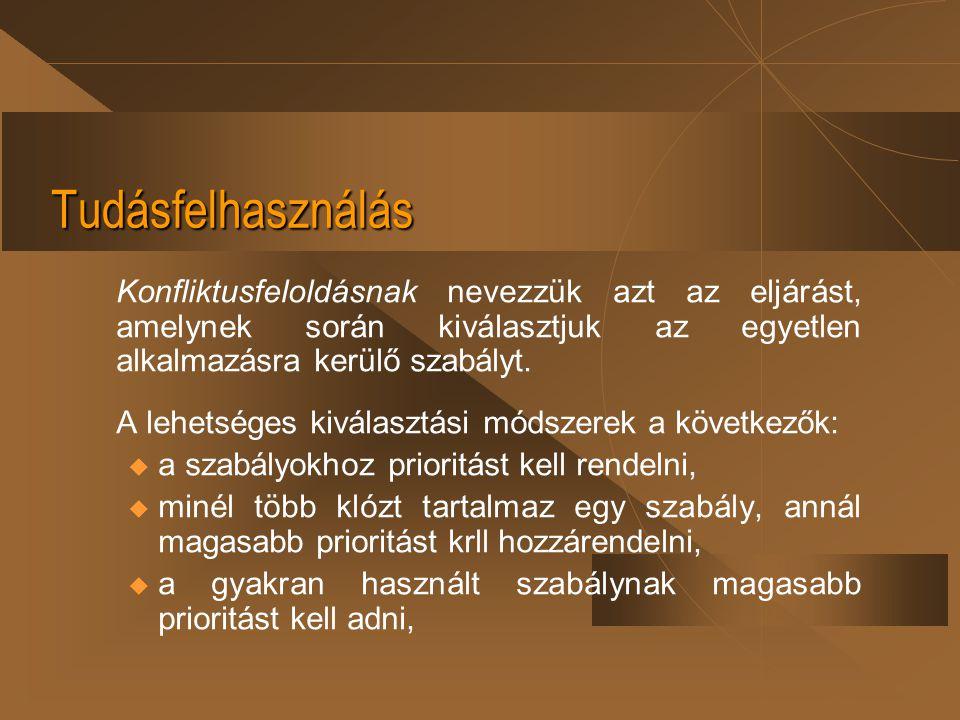 Tudásfelhasználás Konfliktusfeloldásnak nevezzük azt az eljárást, amelynek során kiválasztjuk az egyetlen alkalmazásra kerülő szabályt.