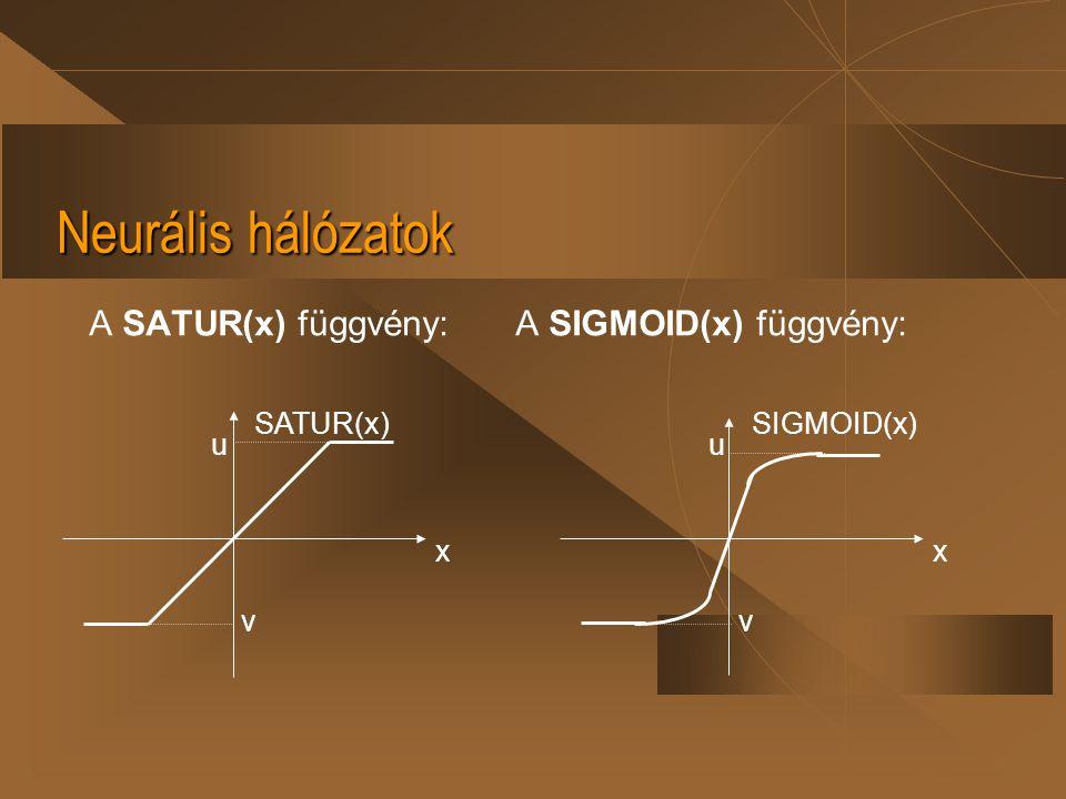 Neurális hálózatok A SATUR(x) függvény: A SIGMOID(x) függvény: u v x