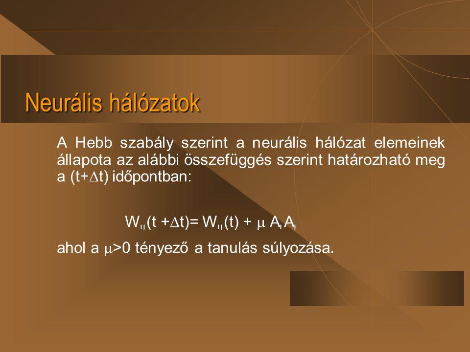 Wi j (t +t)= Wi j (t) +  Ai Aj