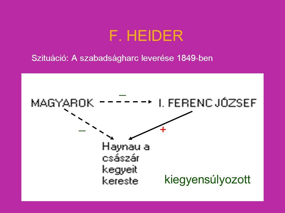 F. HEIDER _ _ + kiegyensúlyozott