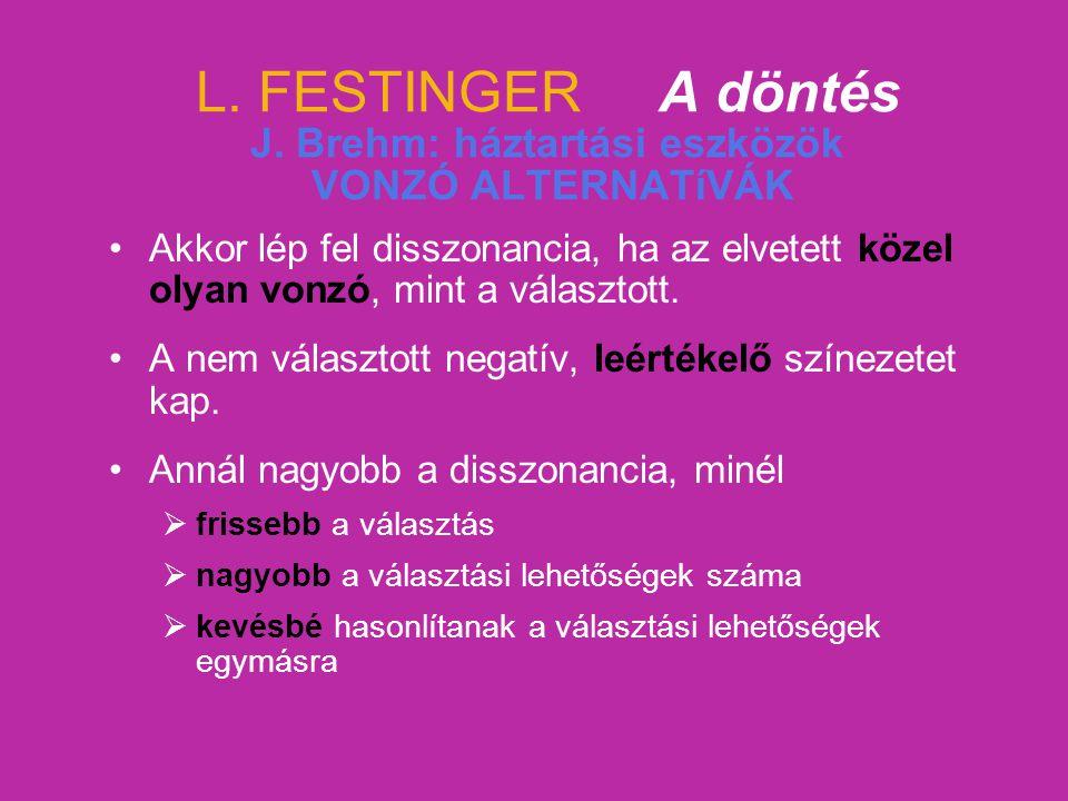 L. FESTINGER A döntés J. Brehm: háztartási eszközök VONZÓ ALTERNATíVÁK