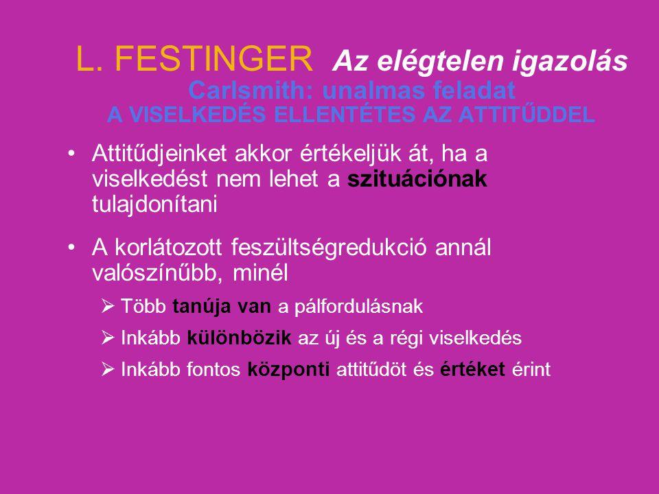 L. FESTINGER Az elégtelen igazolás Carlsmith: unalmas feladat A VISELKEDÉS ELLENTÉTES AZ ATTITŰDDEL