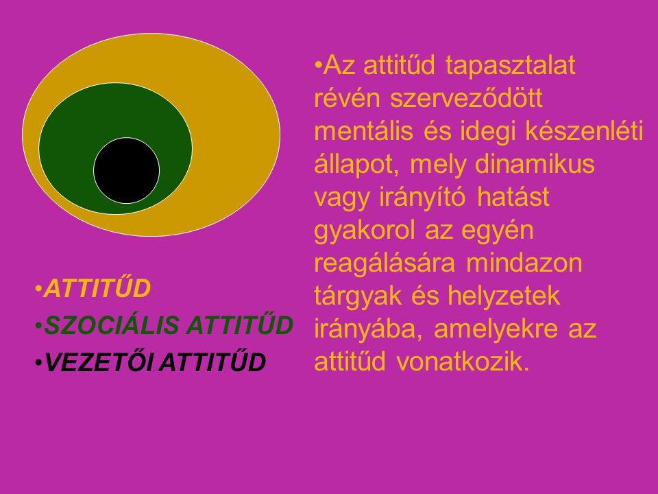 Az attitűd tapasztalat révén szerveződött mentális és idegi készenléti állapot, mely dinamikus vagy irányító hatást gyakorol az egyén reagálására mindazon tárgyak és helyzetek irányába, amelyekre az attitűd vonatkozik.