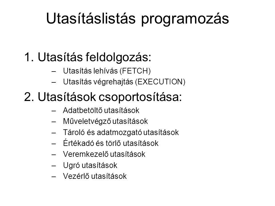 Utasításlistás programozás