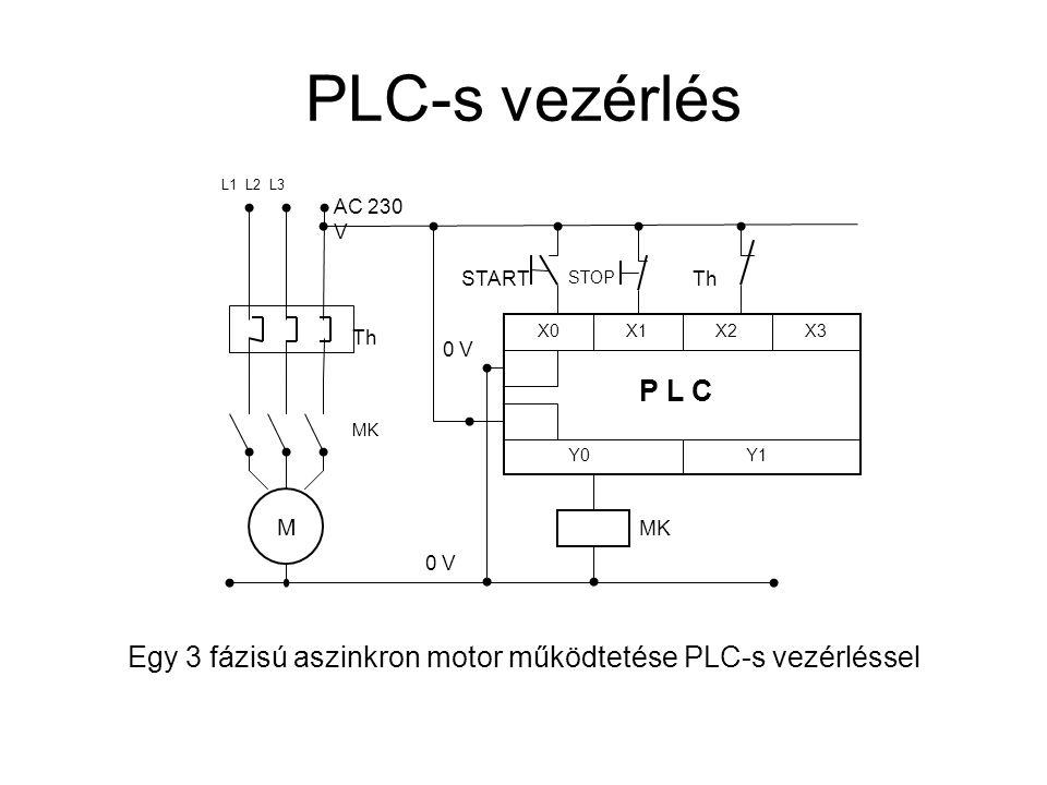 Egy 3 fázisú aszinkron motor működtetése PLC-s vezérléssel