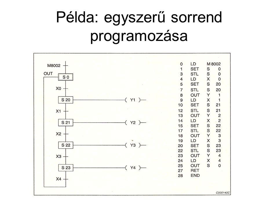 Példa: egyszerű sorrend programozása