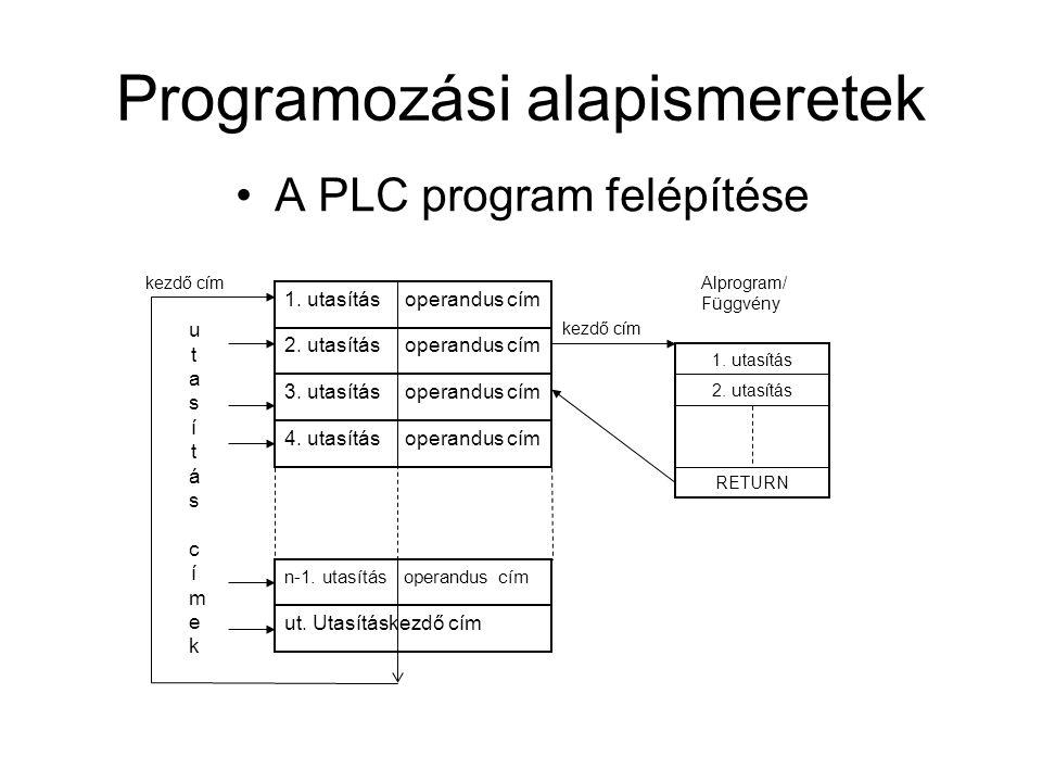 Programozási alapismeretek