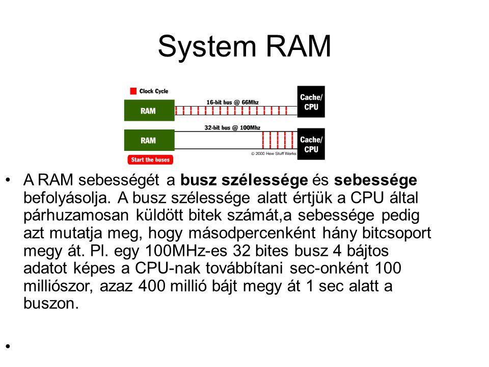 System RAM