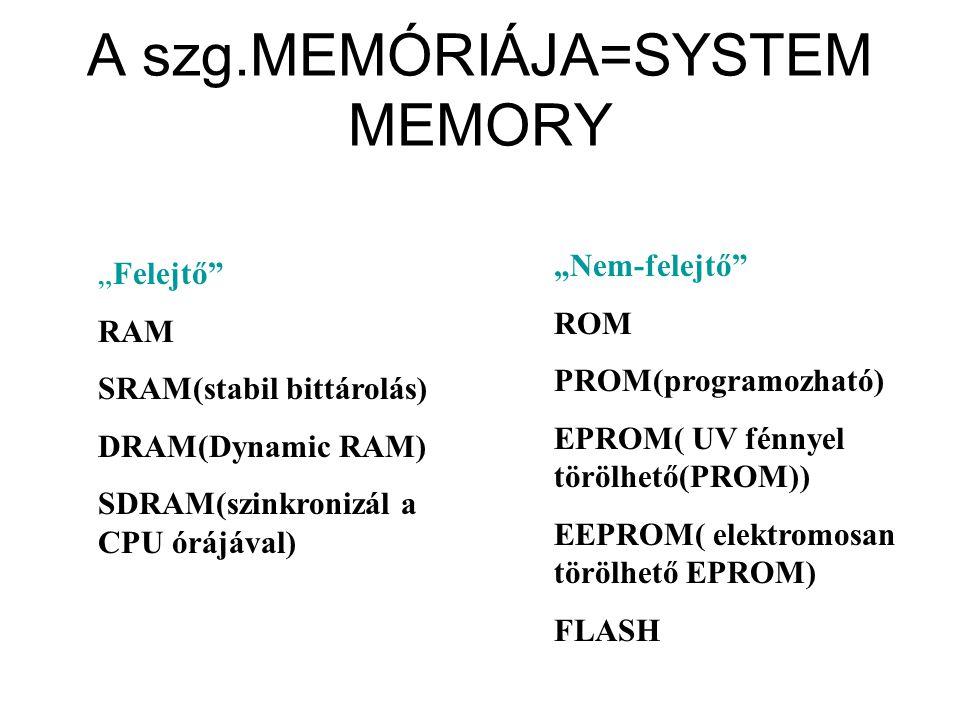 A szg.MEMÓRIÁJA=SYSTEM MEMORY