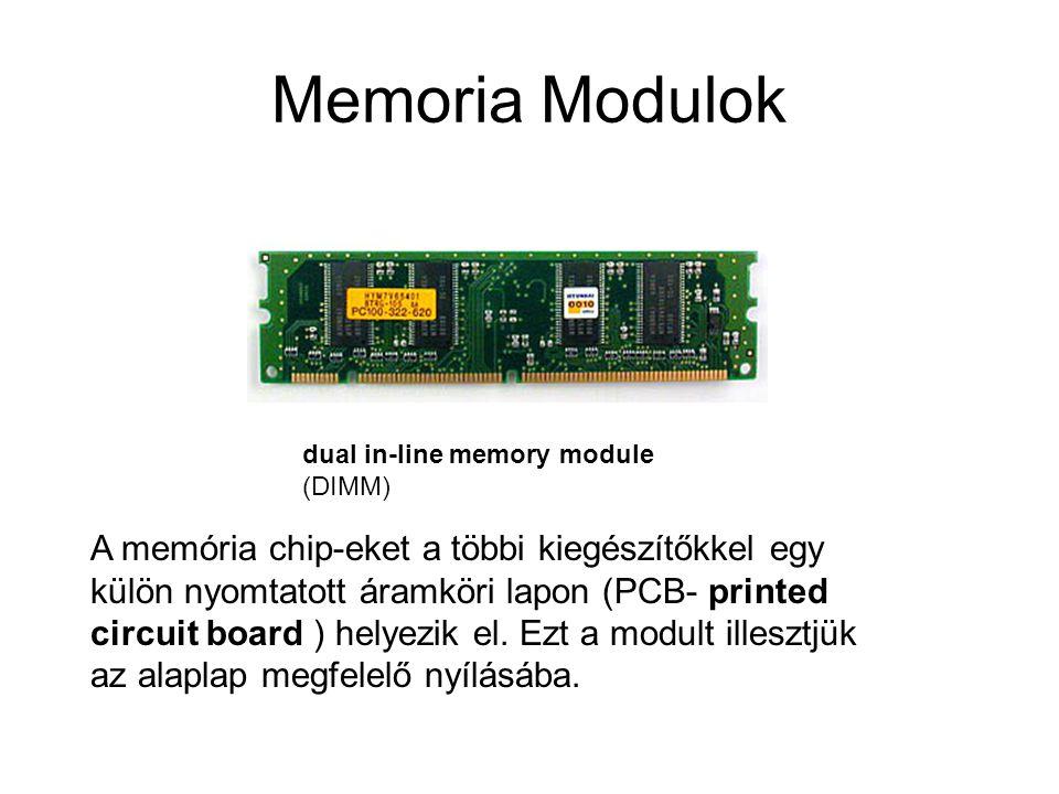 Memoria Modulok dual in-line memory module (DIMM)