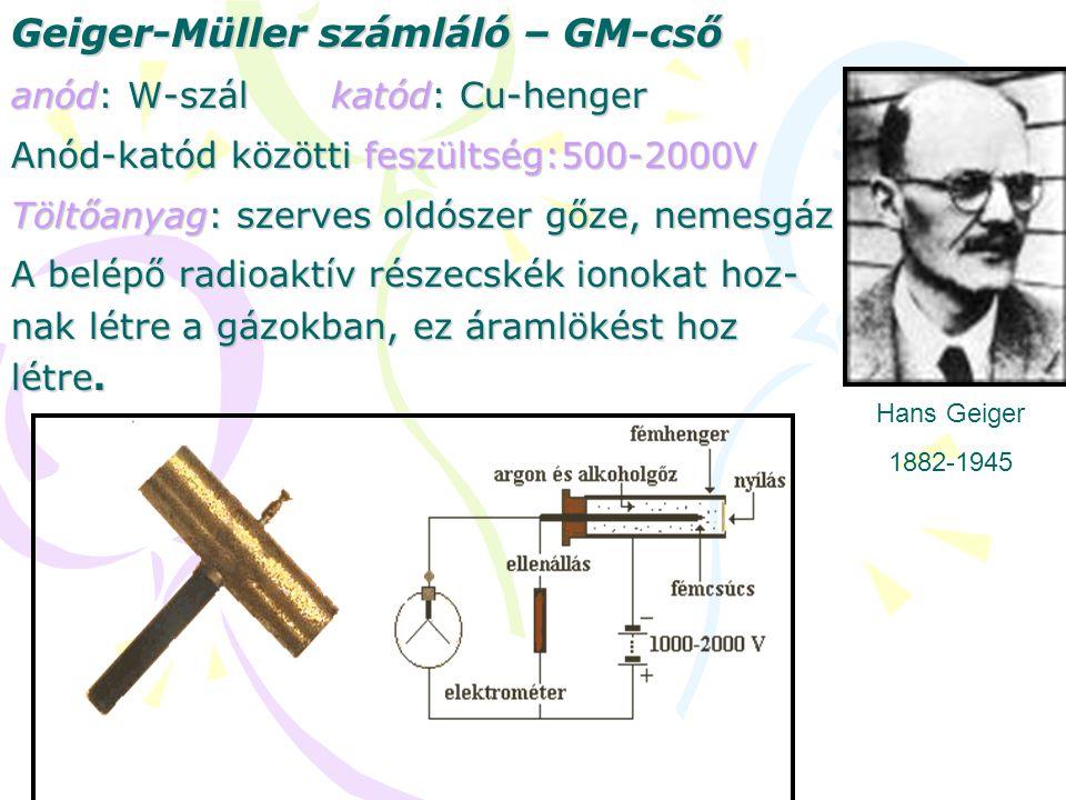 Geiger-Müller számláló – GM-cső