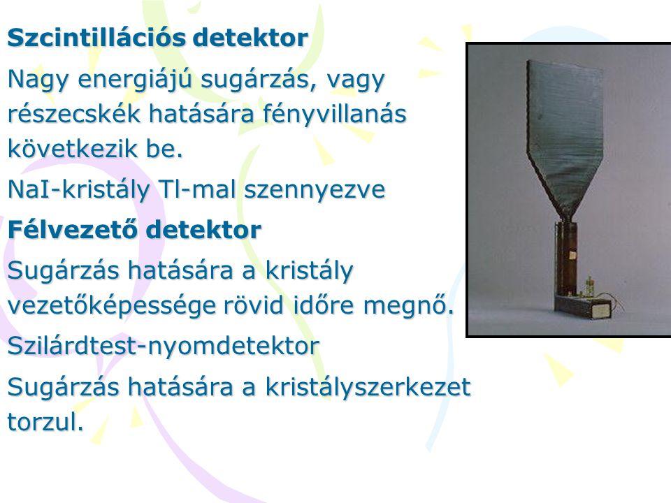 Szcintillációs detektor