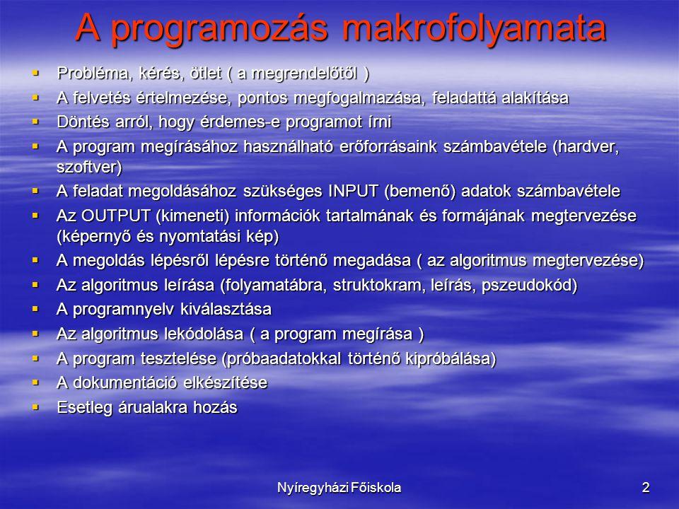 A programozás makrofolyamata