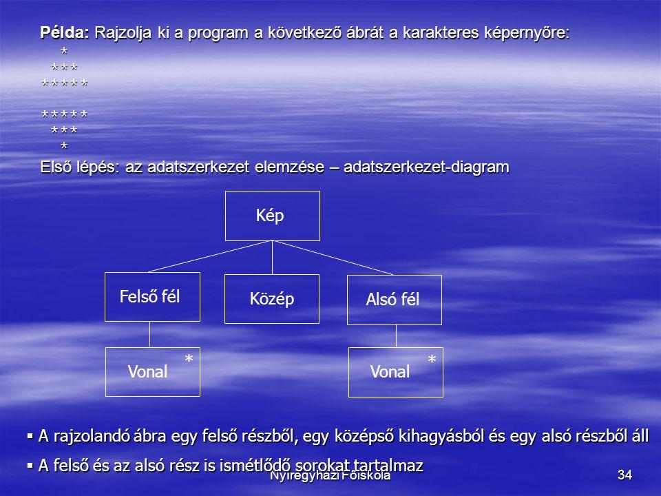 Első lépés: az adatszerkezet elemzése – adatszerkezet-diagram