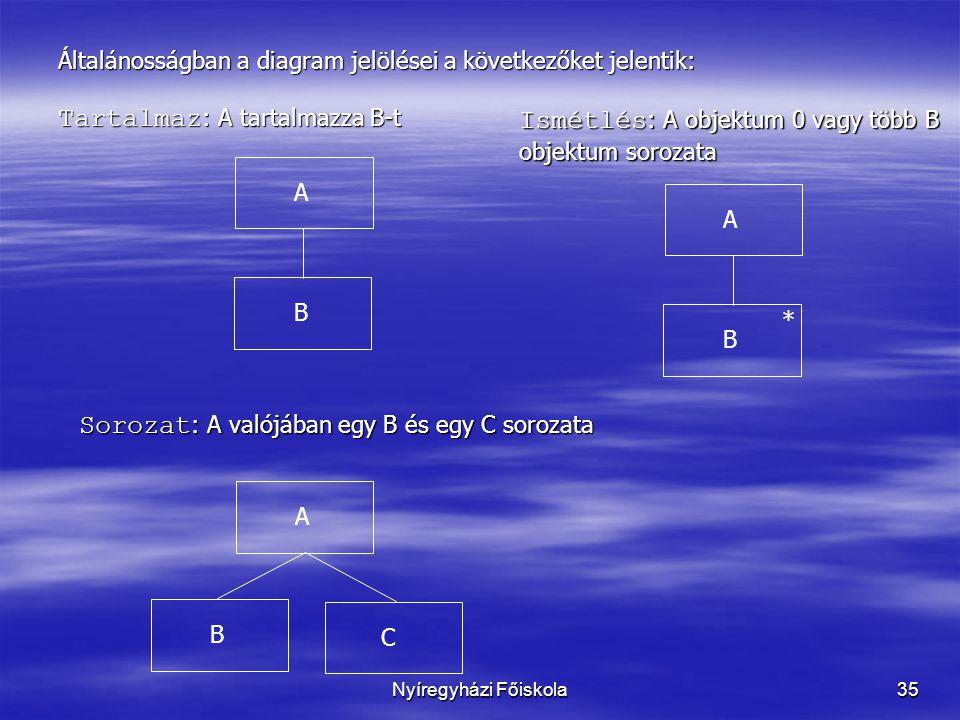 Tartalmaz: A tartalmazza B-t Ismétlés: A objektum 0 vagy több B