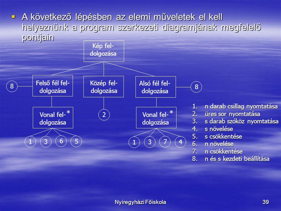 A következő lépésben az elemi műveletek el kell helyeznünk a program szerkezeti diagramjának megfelelő pontjain