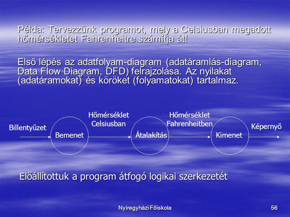 Előállítottuk a program átfogó logikai szerkezetét