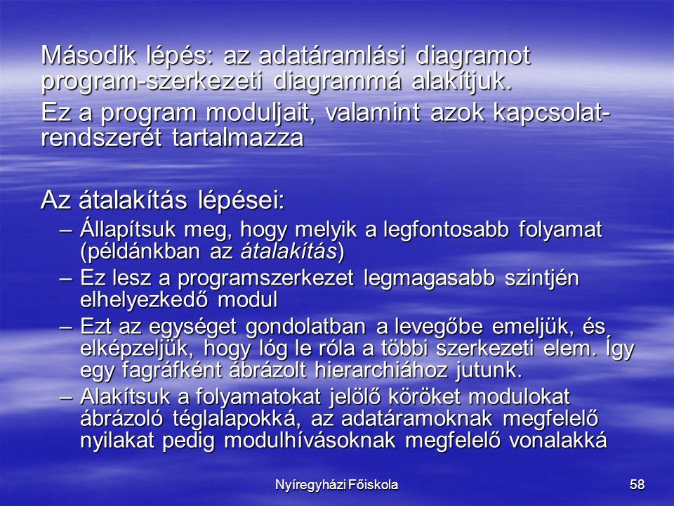 Ez a program moduljait, valamint azok kapcsolat-rendszerét tartalmazza