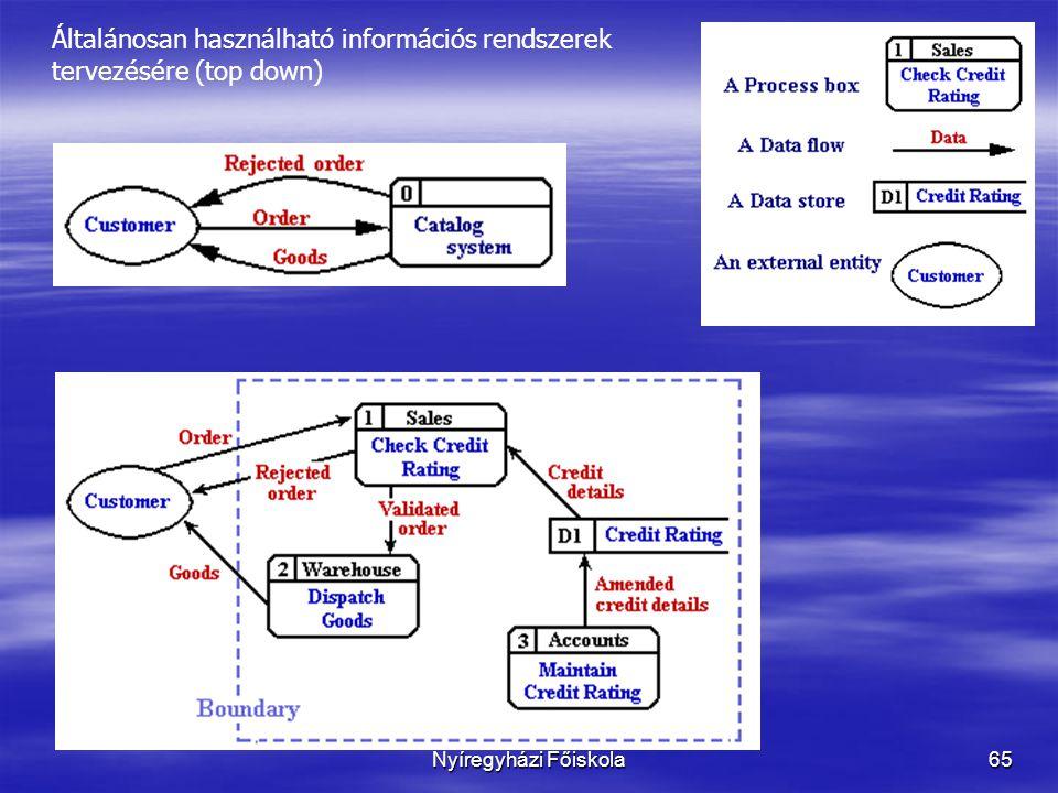 Általánosan használható információs rendszerek tervezésére (top down)