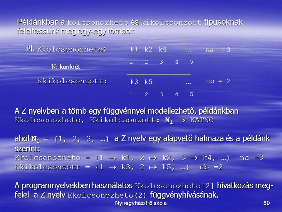 A Z nyelvben a tömb egy függvénnyel modellezhető, példánkban