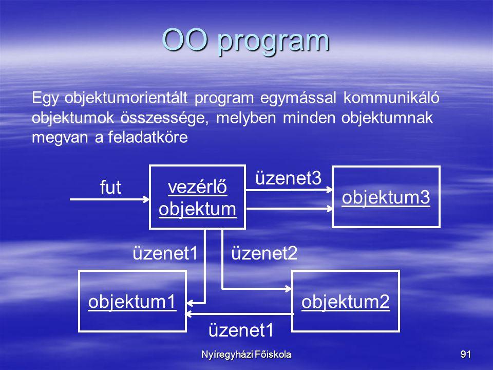 OO program vezérlő objektum üzenet3 objektum3 fut üzenet1 üzenet2