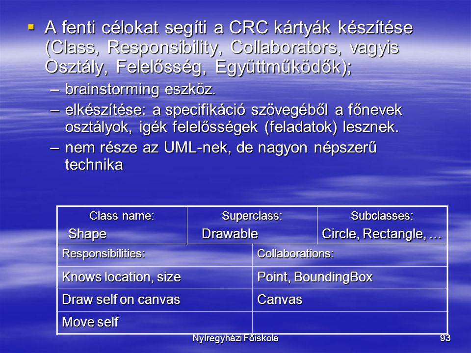 A fenti célokat segíti a CRC kártyák készítése (Class, Responsibility, Collaborators, vagyis Osztály, Felelősség, Együttműködők);