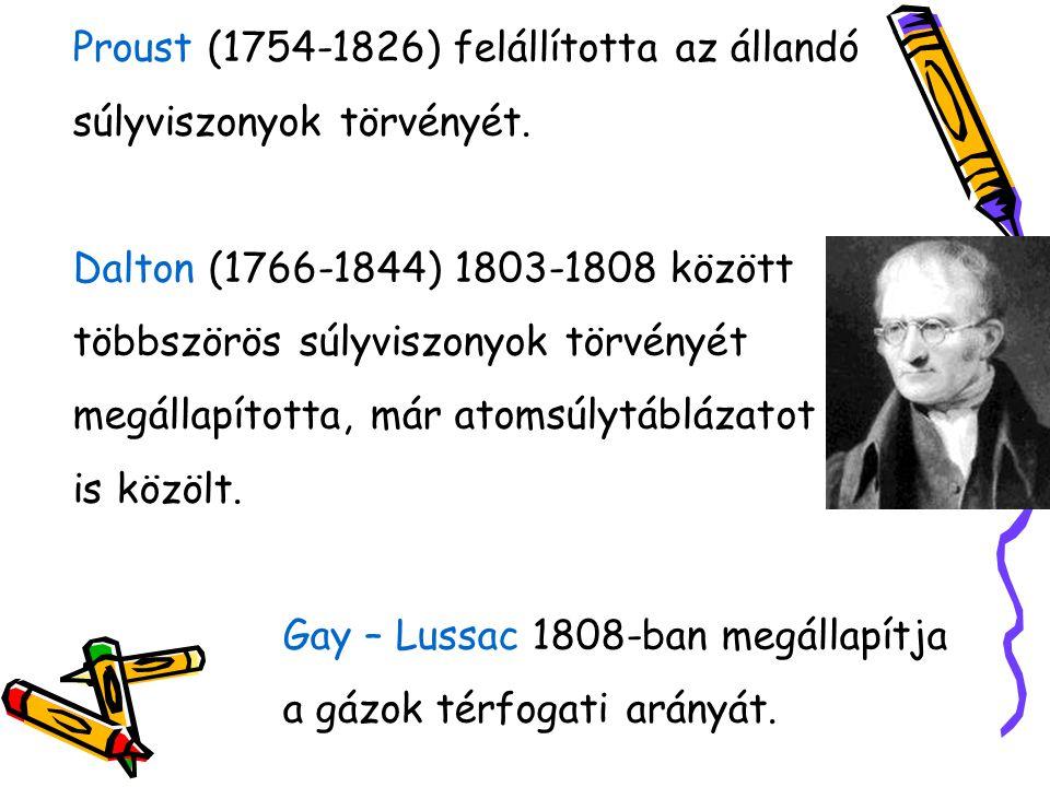 Proust (1754-1826) felállította az állandó súlyviszonyok törvényét.