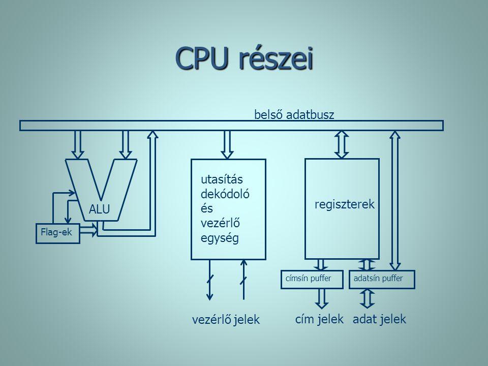 CPU részei belső adatbusz utasítás dekódoló és vezérlő egység