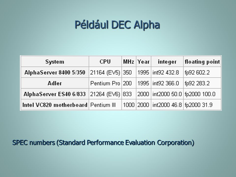 Például DEC Alpha SPEC numbers (Standard Performance Evaluation Corporation)