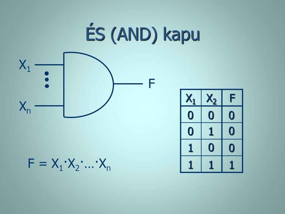 ÉS (AND) kapu X1 F X1 X2 F Xn 1 1 F = X1·X2·…·Xn 1 1 1