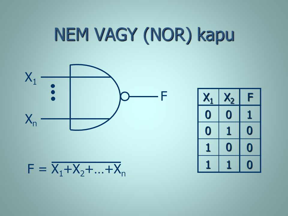 NEM VAGY (NOR) kapu X1 F X1 X2 F 1 Xn 1 1 1 1 F = X1+X2+…+Xn