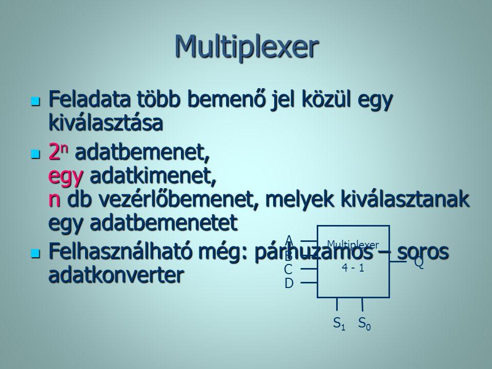Multiplexer Feladata több bemenő jel közül egy kiválasztása