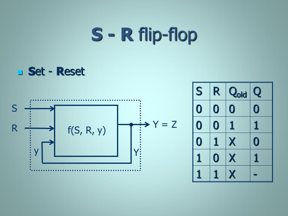 S - R flip-flop Set - Reset S R Qold Q 1 X - S f(S, R, y) Y = Z R y Y